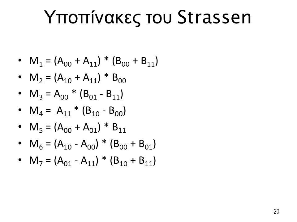 Υποπίνακες του Strassen M 1 = (A 00 + A 11 ) * (B 00 + B 11 ) M 2 = (A 10 + A 11 ) * B 00 M 3 = A 00 * (B 01 - B 11 ) M 4 = A 11 * (B 10 - B 00 ) M 5