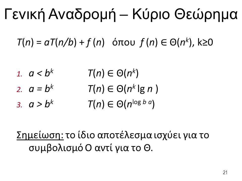 T(n) = aT(n/b) + f (n) όπου f (n) ∈ Θ(n k ), k≥0 1. a < b k T(n) ∈ Θ(n k ) 2. a = b k T(n) ∈ Θ(n k lg n ) 3. a > b k T(n) ∈ Θ(n log b a ) Σημείωση: το