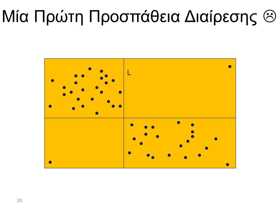 27 Αλγόριθμος – Καλύτερη Διαίρεση Διαίρεση: Μία κάθετη γραμμή L που διαιρεί έτσι ώστε n/2 σημεία σε κάθε πλευρά.