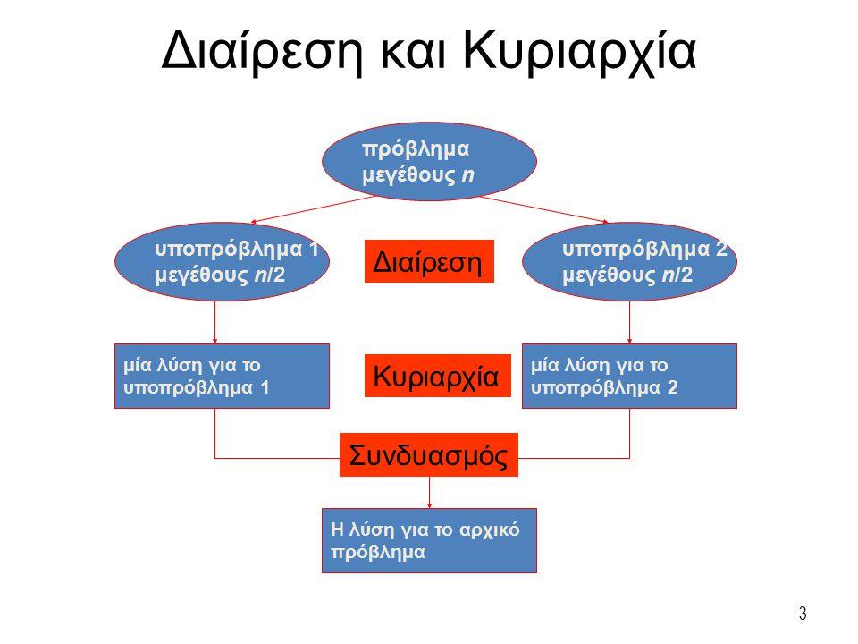 Ταξινόμηση με συγχώνευση και γρήγορη ταξινόμηση Διασχίσεις δένδρων Πολλαπλασιασμός πινάκων – Αλγόριθμος του Strassen Πρόβλημα Εγγύτερου Ζεύγους Κυρτό περίβλημα - Αλγόριθμος QuickHull Παραδείγματα 4