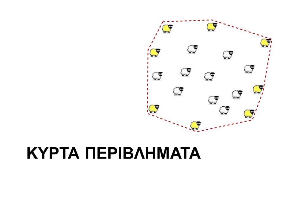 Κυρτό Σύνολο & Μη - κυρτό Σύνολο Μία επίπεδη περιοχή R είναι κυρτή αν και μόνο αν για κάθε ζεύγος σημείων p, q  R, το ευθύγραμμο τμήμα pq κείται εντός του R.