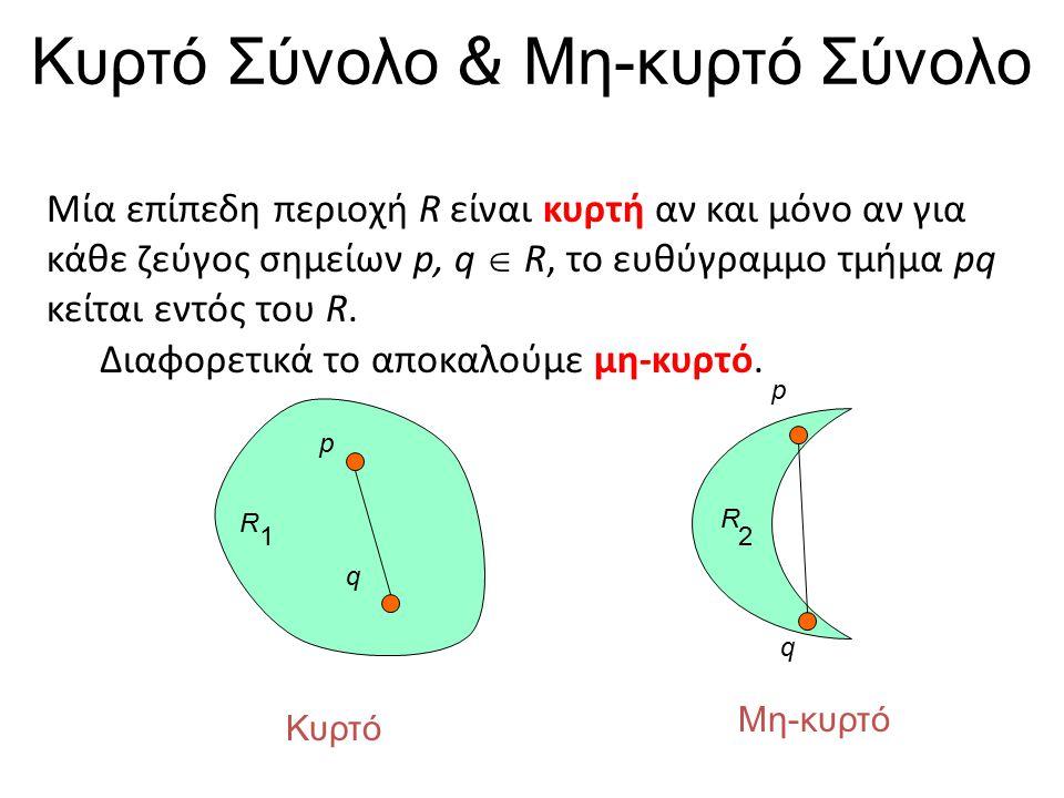 Κυρτό Περίβλημα Το κυρτό περίβλημα CH(Q) ενός συνόλου Q είναι η μικρότερη κυρτή περιοχή που περιέχει το Q.
