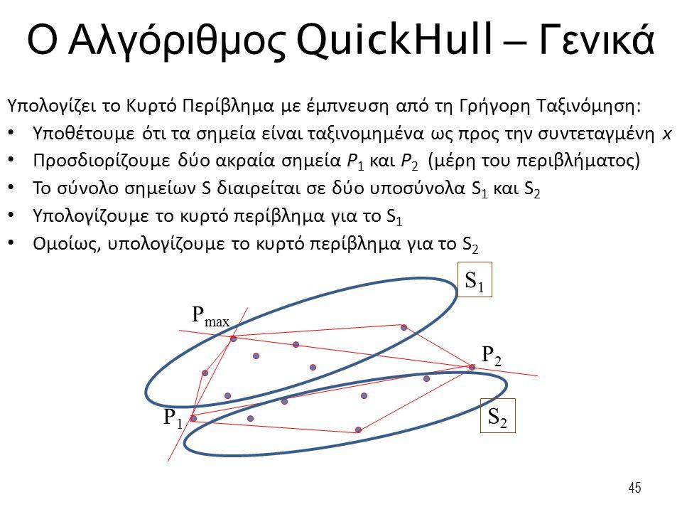 Ο Αλγόριθμος QuickHull – Γενικά Υπολογίζει το Κυρτό Περίβλημα με έμπνευση από τη Γρήγορη Ταξινόμηση: Υποθέτουμε ότι τα σημεία είναι ταξινομημένα ως πρ