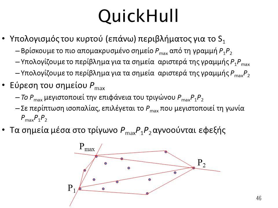 Quickhull p1p1 p2p2 p3p3 p4p4 p5p5 p6p6 p7p7 p8p8 p9p9 p 10 p 11 p12p12 S1S1