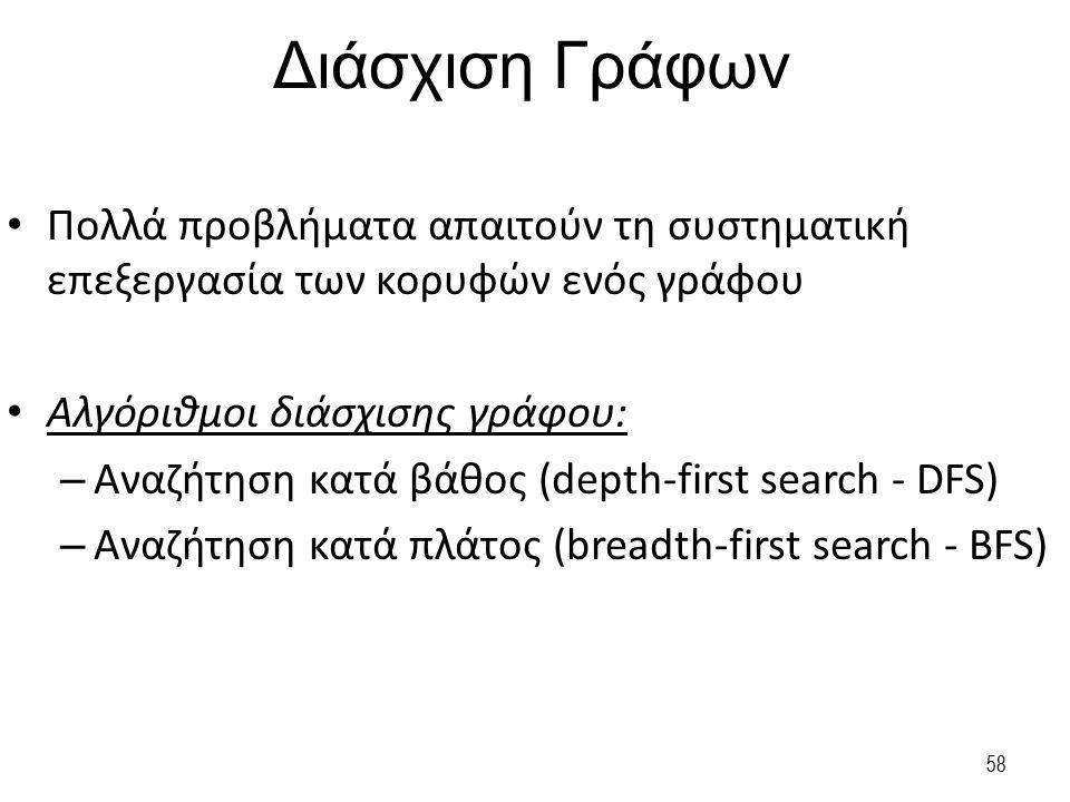 58 Διάσχιση Γράφων Πολλά προβλήματα απαιτούν τη συστηματική επεξεργασία των κορυφών ενός γράφου Αλγόριθμοι διάσχισης γράφου: – Αναζήτηση κατά βάθος (d