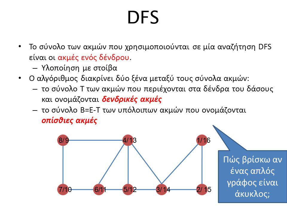 60 DFS Η DFS μπορεί να υλοποιηθεί με γράφους που αναπαρίστανται: – Πίνακα γειτνίασης: Θ(V 2 ) – Συνδεδεμένες λίστες γειτνίασης: Θ(V+E) Δίνει δύο διακριτές διατάξεις κορυφών: – καθώς οι κορυφές συναντώνται για πρώτη φορά (όταν ωθούνται σε μία στοίβα) – καθώς οι κορυφές συναντώνται για δεύτερη φορά (όταν απωθούνται από τη στοίβα) Εφαρμογές (Hopcroft-Tarjan): – Έλεγχος συνδεσιμότητας, εύρεση συνδεδεμένων συνιστωσών – Έλεγχος κύκλων, σημεία συναρμογής – Εύρεση του χώρου καταστάσεων του προβλήματος προς επίλυση (AI)