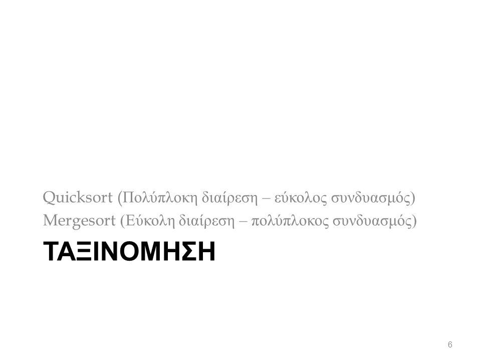 Quicksort Είσοδος: ένας πίνακας με n στοιχεία (π.χ.