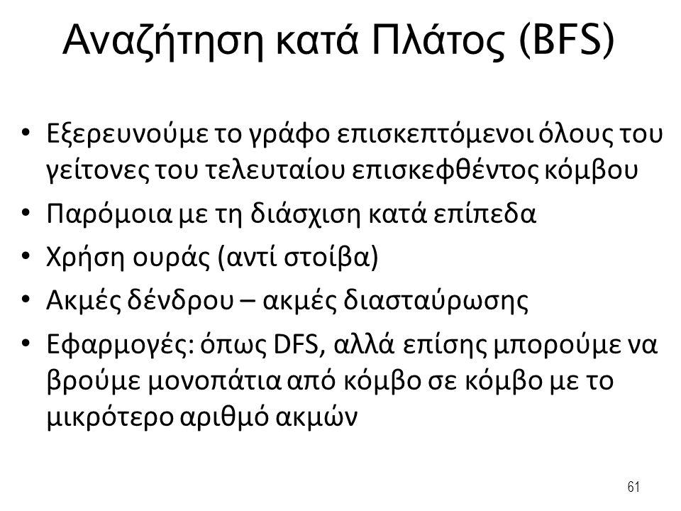 61 Αναζήτηση κατά Πλάτος (BFS) Εξερευνούμε το γράφο επισκεπτόμενοι όλους του γείτονες του τελευταίου επισκεφθέντος κόμβου Παρόμοια με τη διάσχιση κατά