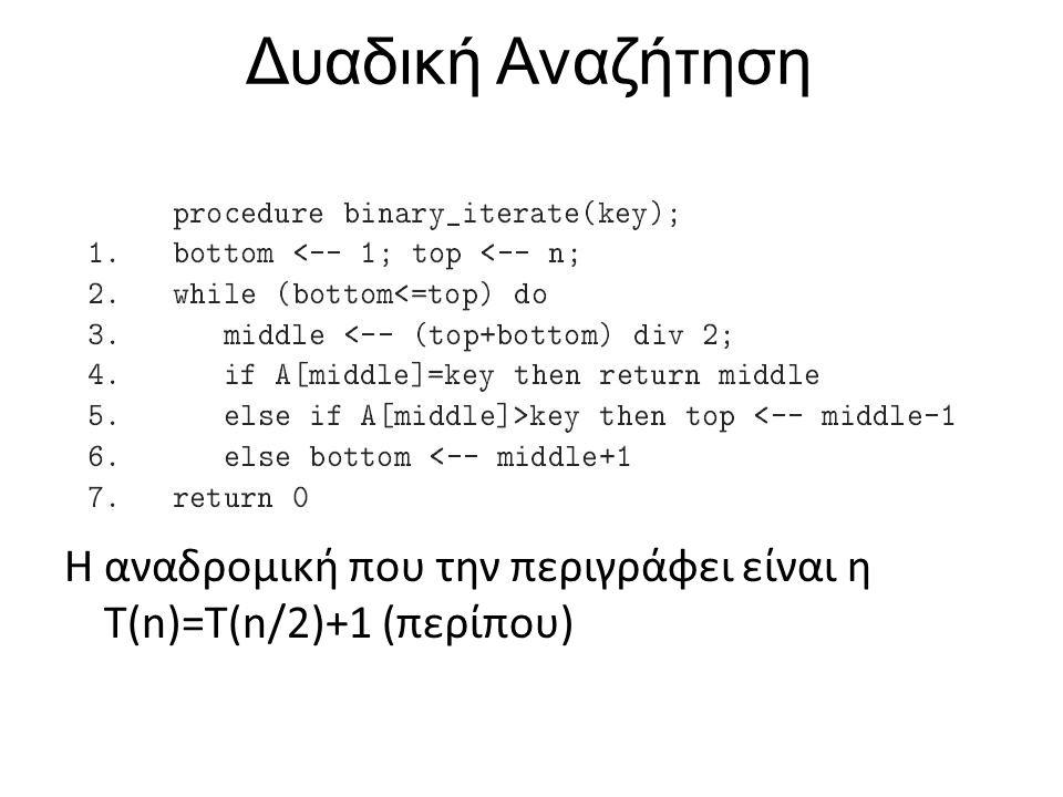 Δυαδική Αναζήτηση Η αναδρομική που την περιγράφει είναι η T(n)=T(n/2)+1 (περίπου)