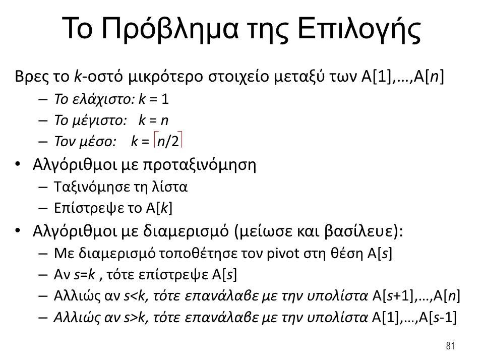82 Αλγόριθμοι με προταξινόμηση: Ω(nlgn) + Θ(1) = Ω(nlgn) Αλγόριθμοι με διαμερισμό (μείωσε και βασίλευε): – Χειρότερη περίπτωση: T(n) =T(n-1) + (n+1)  Θ(n 2 ) – Καλύτερη περίπτωση: Θ(n) – Μέση περίπτωση: T(n) =T(n/2) + (n+1)  Θ(n) – Bonus: βρίσκει επίσης τα k μικρότερα στοιχεία Ειδικές περιπτώσεις max, min: καλύτεροι και απλούστεροι γραμμικοί αλγόριθμοι (ωμή βία) Συμπέρασμα: η προταξινόμηση δεν βοηθά την περίπτωση αυτή Σημειώσεις στο Πρόβλημα της Επιλογής