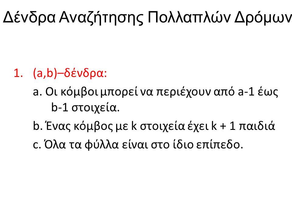 Δένδρα Αναζήτησης Πολλαπλών Δρόμων 1.(a,b)–δένδρα: a. Οι κόμβοι μπορεί να περιέχουν από a-1 έως b-1 στοιχεία. b. Ένας κόμβος με k στοιχεία έχει k + 1
