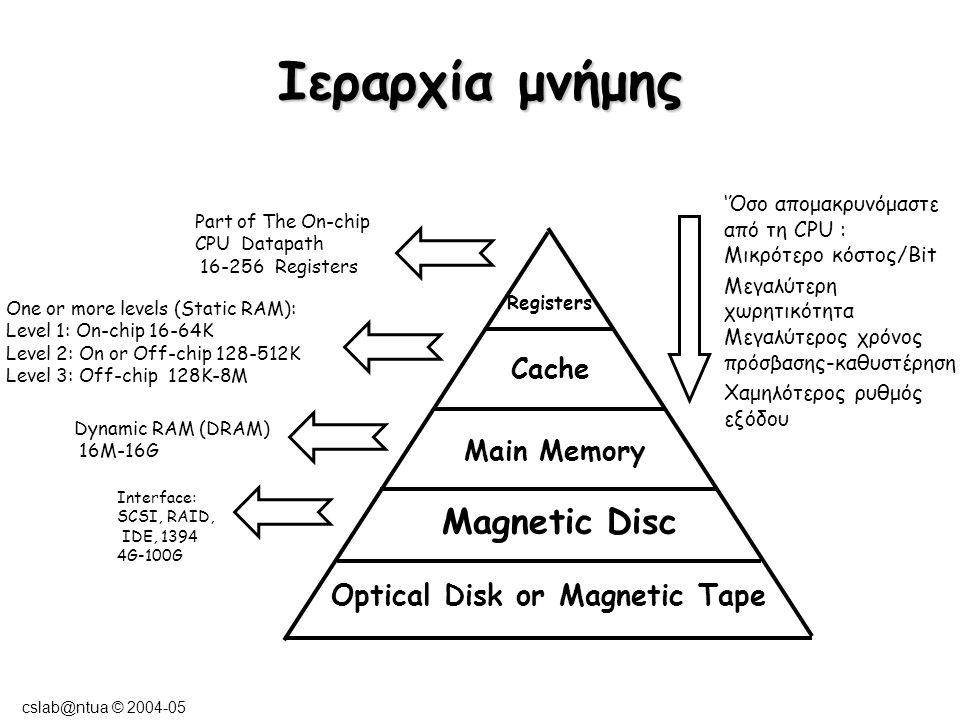 cslab@ntua © 2004-05 Παράδειγμα Ιεραρχίας Μνήμης ( με 2 επίπεδα cache ) 1-5ns 10ms Ταχύτητα : 10ns50ns <1KB>1GBΜέγεθος : <256KB<4GB 10sec TB Control Datapath Virtual Memory, Secondary Storage (Disk) Processor Registers Main Memory (DRAM) Second Level Cache (SRAM) L 2 Tertiary Storage (Tape) On-Chip Level One Cache L 1 Μεγαλύτερη Ταχύτητα Μεγαλύτερη Χωρητικότητα 30ns <8MB 150GB/s10MB/sBandwidth : 50GB/s4GB/s 25GB/s