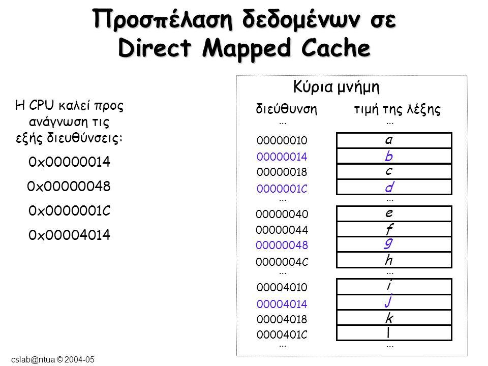 cslab@ntua © 2004-05 8ΚΒ Direct-mapped cache 4W blocks … ………… … … … indexvalidtag0x0-3 0x4-7 0x8-B0xC-F 0 0 0 0 0 0 0 0 0 0 0 1 2 3 4 5 6 7 510 511 … Αρχικά όλες οι θέσεις invalid
