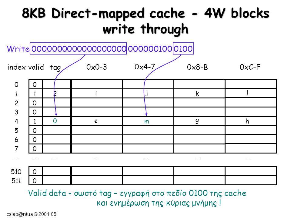 cslab@ntua © 2004-05 8ΚΒ Direct-mapped cache - 4W blocks write back Write 0000000000000000000 000000100 0100 (0x00000044), m 2 i j k l 0 e f g h Read block 4 .