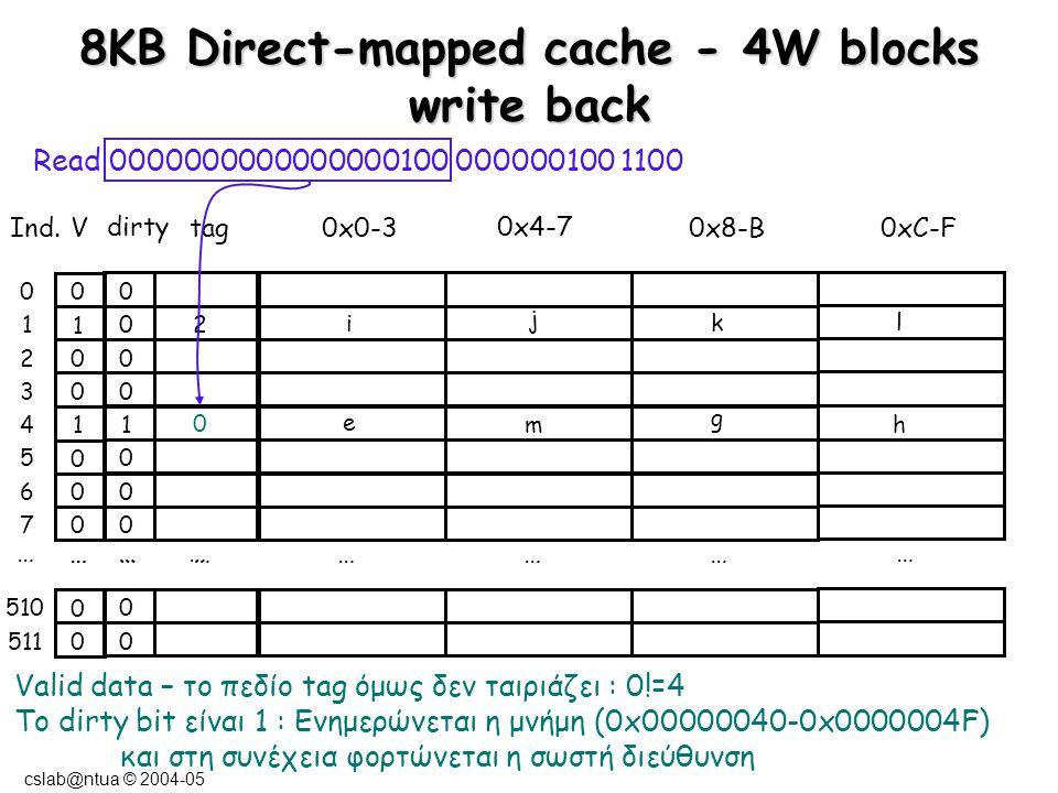 cslab@ntua © 2004-05 8ΚΒ Direct-mapped cache - 4W blocks write back Read 0000000000000000100 000000100 1100 2 i j k l 4 p q r s … ………… … … … 0 0 0 0 0 0 0 0 0 0 0 1 2 3 4 5 6 7 510 511 … … … 0 1 0 0 1 0 0 0 0 0 Ind.Vtag0x0-3 0x4-7 0x8-B0xC-F dirty Φορτώνεται η σωστή διεύθυνση - ενημερώνονται τα πεδία tag - dirty Επιστρέφεται η τιμή r στη CPU