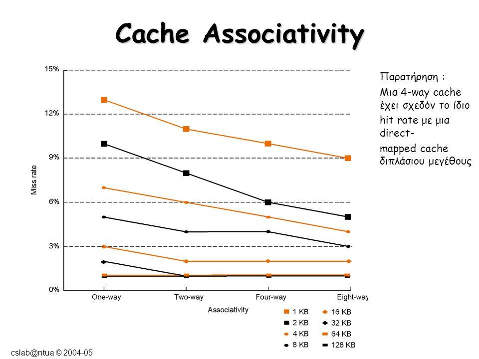 cslab@ntua © 2004-05 Μέγεθος των Cache Blocks Σε μεγάλα cache blocks επωφελούμαστε από την spatial locality.
