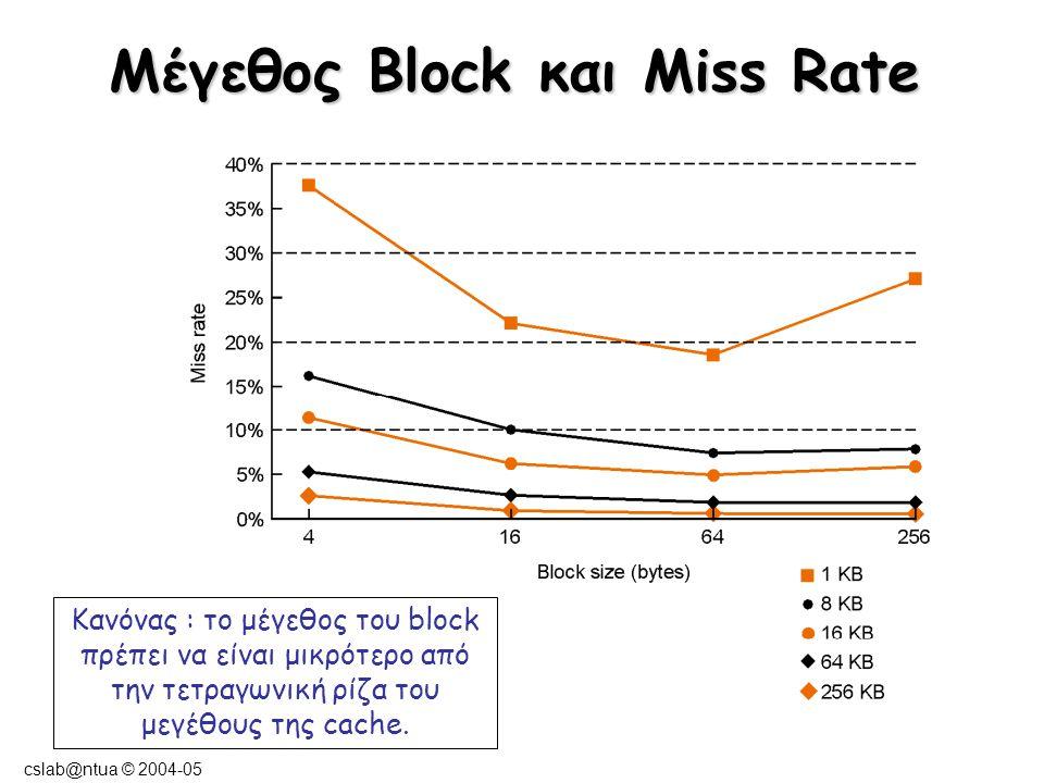 cslab@ntua © 2004-05 Miss Rates για Caches διαφορετικού μεγέθους, Associativity & αλγορίθμους αντικατάστασης block Associativity: 2-way 4-way 8-way Μέγεθος LRU Random LRU Random LRU Random 16 KB 5.18% 5.69% 4.67% 5.29% 4.39% 4.96% 64 KB 1.88% 2.01% 1.54% 1.66% 1.39% 1.53% 256 KB 1.15% 1.17% 1.13% 1.13% 1.12% 1.12%