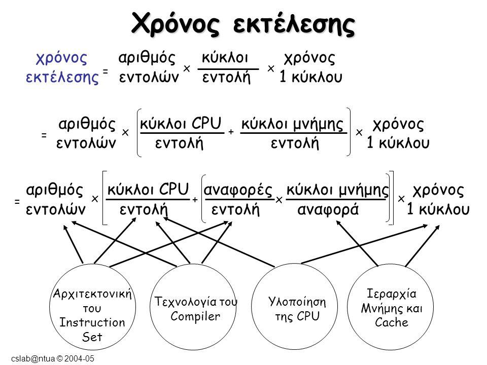 cslab@ntua © 2004-05 Επίδοση των caches CPUtime = Instruction count x CPI x Χρόνος 1 κύκλου ρολογιού CPI execution = CPI με ιδανική μνήμη CPI = CPI execution + Mem stalls/εντολή CPUtime = Instruction Count x (CPI execution + Mem stalls/εντολή) x χρόνος 1 κύκλου ρολογιού Mem stalls/εντολή = Προσπελάσεις μνήμης/εντολή x Miss rate x Miss penalty CPUtime = IC x (CPI execution + Προσπελάσεις μνήμης ανά εντολή x Miss rate x Miss penalty) x Χρόνος 1 κύκλου ρολογιού Misses/εντολή = Προσπελάσεις μνήμης ανά εντολή x Miss rate CPUtime = IC x (CPI execution + Misses/εντολή x Miss penalty) x Χρόνος 1 κύκλου ρολογιού(C)