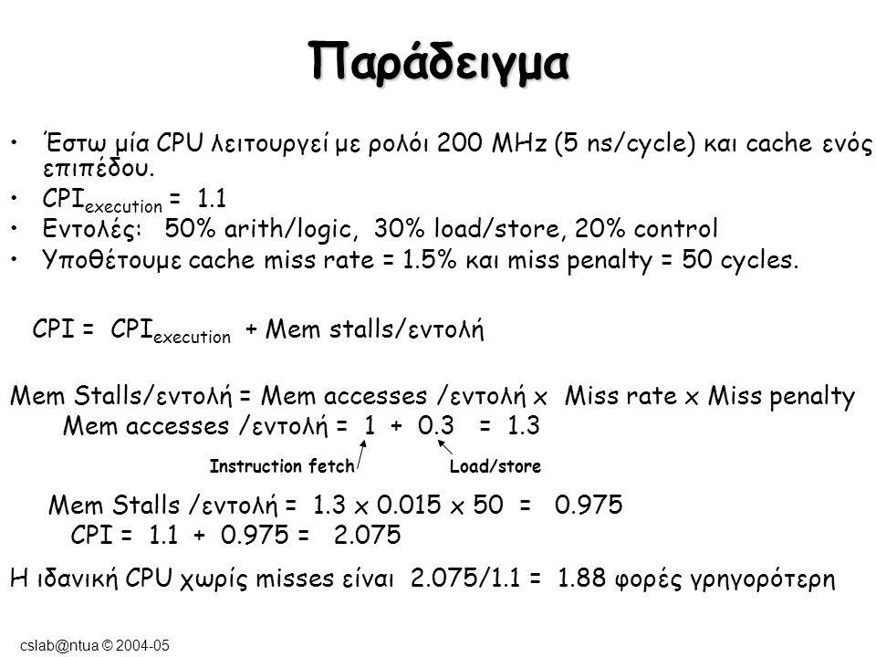 cslab@ntua © 2004-05 Παράδειγμα Στο προηγούμενο παράδειγμα υποθέτουμε ότι διπλασιάζουμε τη συχνότητα του ρολογιού στα 400 MHZ.