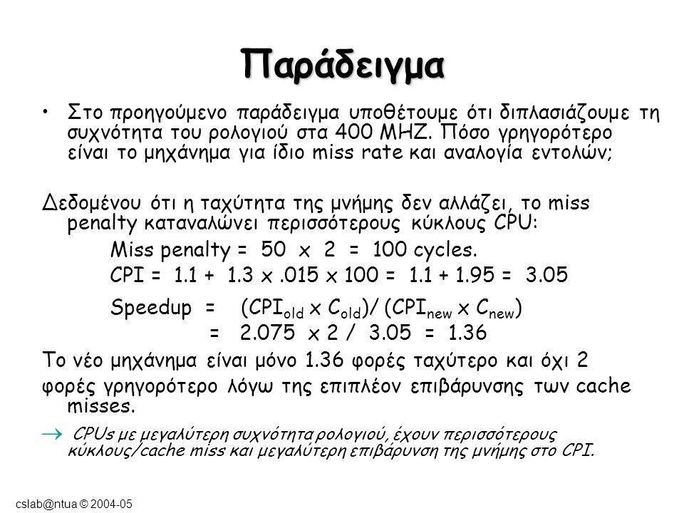 cslab@ntua © 2004-05 2 επίπεδα Cache: L 1, L 2 CPU L 1 Cache L 2 Cache Main Memory Hit Rate = H 1, Hit time = 1 κύκλος (καθόλου Stall) Hit Rate = H 2, Hit time = T 2 κύκλοι Penalty λόγω προσπέλασης μνήμης, M