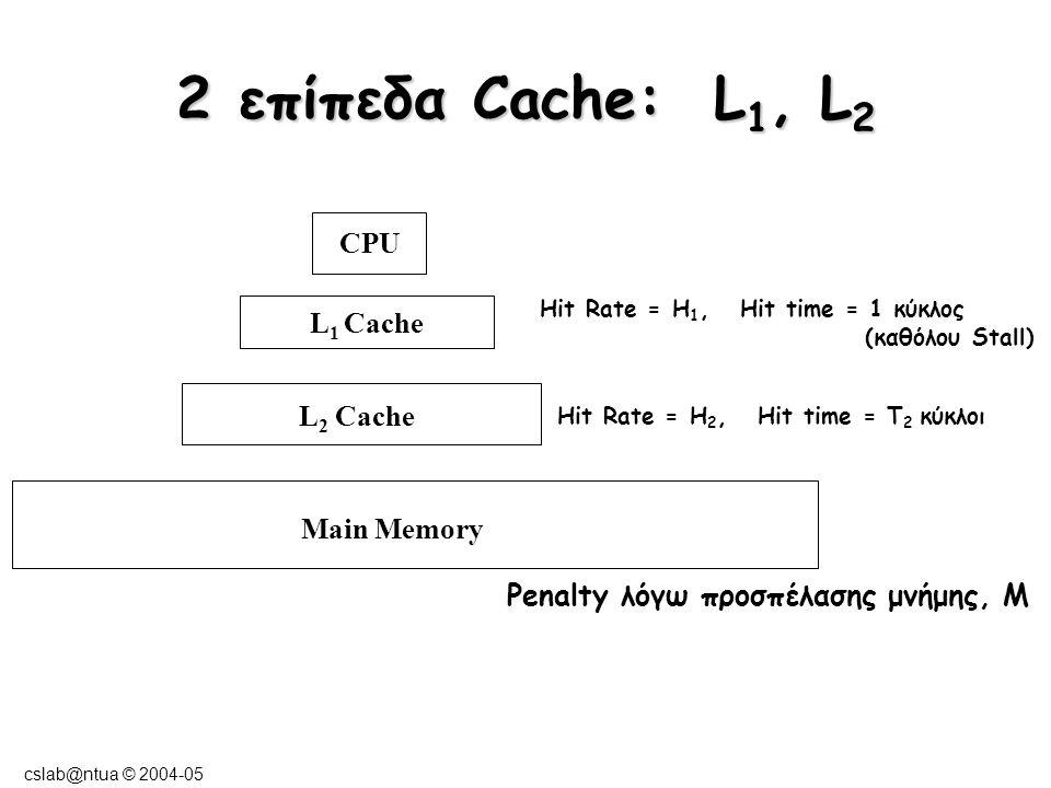 cslab@ntua © 2004-05 Cache 2 επιπέδων CPUtime = IC x (CPI execution + Mem Stalls/εντολή) x C Mem Stalls/εντολή = Mem accesses/εντολή x Stalls/access Για ένα σύστημα με 2 επίπεδα cache, χωρίς penalty όταν τα δεδομένα βρεθούν στην L 1 cache: Stalls/memory access = [miss rate L 1 ] x [ Hit rate L 2 x Hit time L 2 + Miss rate L 2 x Memory access penalty) ] = (1-H1) x H2 x T2 + (1-H1)(1-H2) x M L1 Miss, L2 Hit L1 Miss, L2 Miss: Προσπέλαση της Main Memory