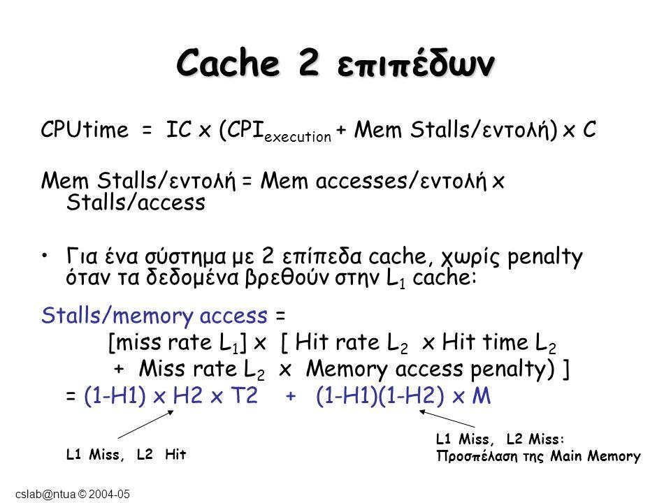 cslab@ntua © 2004-05 Επίδοση της L2 Cache Memory Access Tree CPU Stalls/Memory Access CPU Memory Access L1 Miss: % = (1-H1) L1 Hit: Stalls = H1 x 0 = 0 (No Stall) L2 Miss: Stalls = (1-H1)(1-H2) x M L2 Hit: (1-H1) x H2 x T2 Stall cycles per memory access = (1-H1) x H2 x T2 + (1-H1)(1-H2) x M L1L1 L2L2