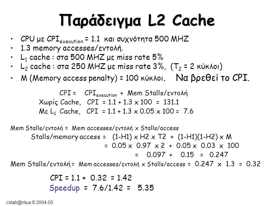 cslab@ntua © 2004-05 3 επίπεδα Cache CPU L1 Cache L2 Cache L3 Cache Main Memory Hit Rate = H 1, Hit time = 1κύκλος (καθόλου Stall) Hit Rate = H 2, Hit time = T 2 κύκλοι Hit Rate = H 3, Hit time = T 3 Memory access penalty, M