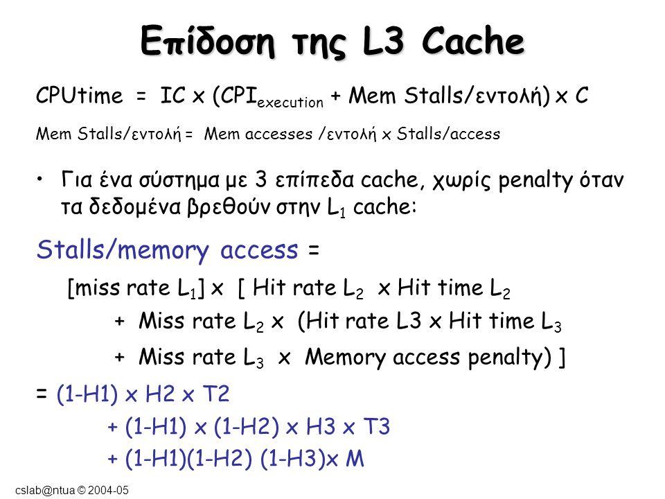 cslab@ntua © 2004-05 Επίδοση της L3 Cache Memory Access Tree CPU Stalls/Memory Access CPU Memory Access L1 Miss: % = (1-H1) L1 Hit: Stalls = H1 x 0 = 0 (καθόλου Stall) L2 Miss: % = (1-H1)(1-H2) L2 Hit: (1-H1) x H2 x T2 Stalls/memory access = (1-H1) x H2 x T2 + (1-H1) x (1-H2) x H3 x T3 + (1-H1)(1-H2) (1-H3) x M L3 Miss: (1-H1)(1-H2)(1-H3) x M L3 Hit: (1-H1) x (1-H2) x H3 x T3 L1L1 L3L3 L2L2