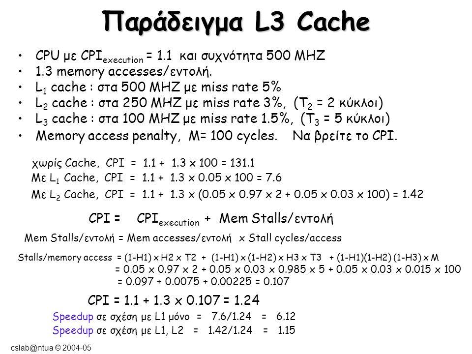 cslab@ntua © 2004-05 Παράδειγμα L3 Cache CPU με CPI execution = 1.1 και συχνότητα 500 MHZ 1.3 memory accesses/εντολή. L 1 cache : στα 500 MHZ με miss