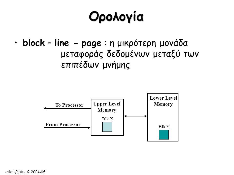 cslab@ntua © 2004-05 Ορολογία –hit : το block βρίσκεται σε κάποια θέση του εξεταζόμενου επιπέδου μνήμης hit rate : hits/συνολικές προσπελάσεις μνήμης hit time : χρόνος προσπέλασης των δεδομένων –miss : το block δεν υπάρχει στο εξεταζόμενο επίπεδο μνήμης miss rate : 1 – (hit rate) miss penalty : (χρόνος μεταφοράς των δεδομένων ενός block στο συγκεκριμένο επίπεδο μνήμης) + (χρόνος απόκτησης των δεδομένων από την CPU) –access time : χρόνος απόκτησης της 1ης λέξης –transfer time : χρόνος απόκτησης των υπόλοιπων λέξεων