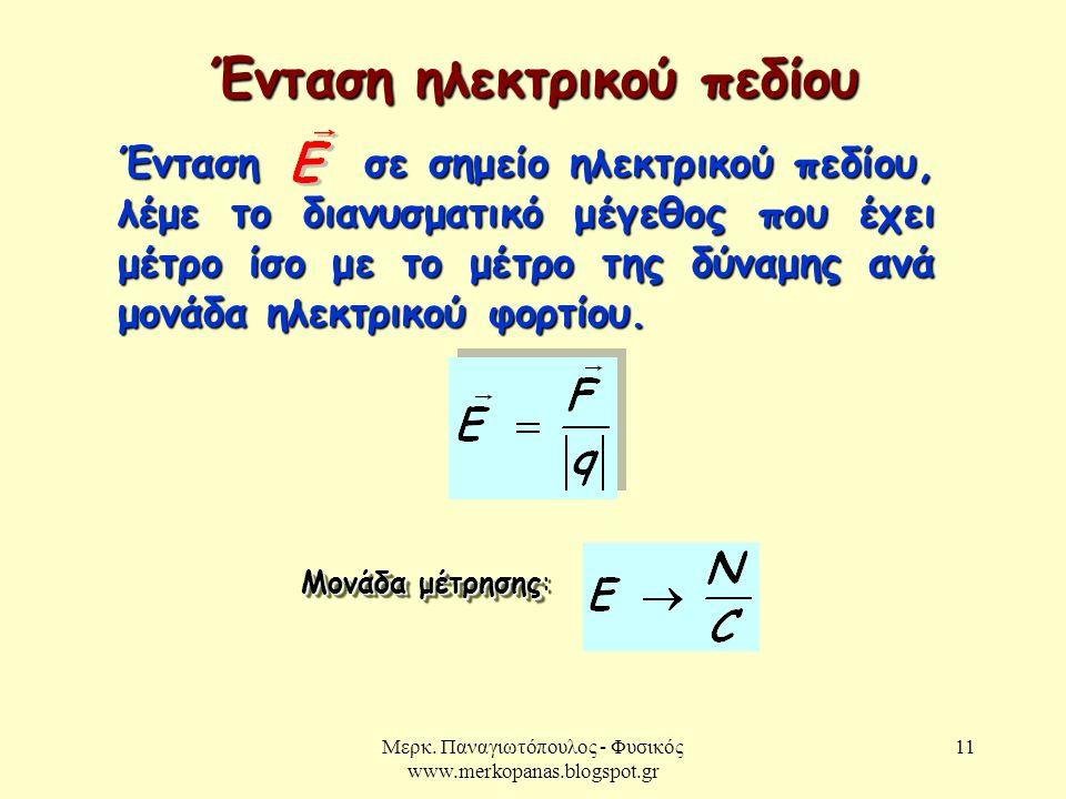 Μερκ. Παναγιωτόπουλος - Φυσικός www.merkopanas.blogspot.gr 11 Ένταση ηλεκτρικού πεδίου Ένταση σε σημείο ηλεκτρικού πεδίου, λέμε το διανυσματικό μέγεθο
