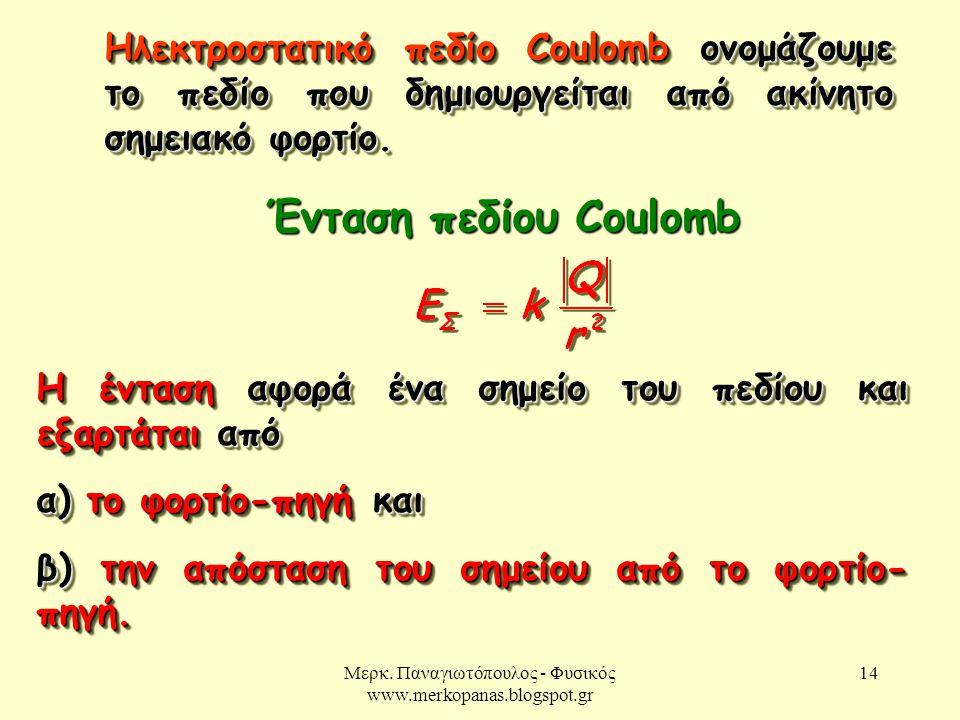 Μερκ. Παναγιωτόπουλος - Φυσικός www.merkopanas.blogspot.gr 14 Ηλεκτροστατικό πεδίο Coulomb ονομάζουμε το πεδίο που δημιουργείται από ακίνητο σημειακό