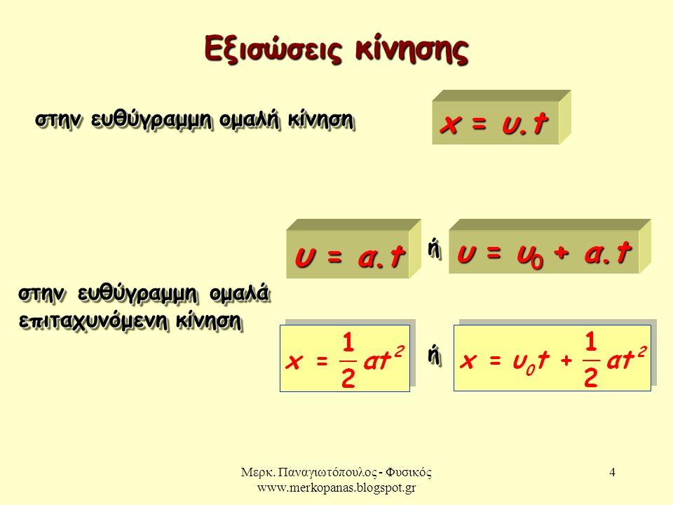 Μερκ. Παναγιωτόπουλος - Φυσικός www.merkopanas.blogspot.gr 4 Εξισώσεις κίνησης στην ευθύγραμμη ομαλή κίνηση x = υ.t στην ευθύγραμμη ομαλά επιταχυνόμεν