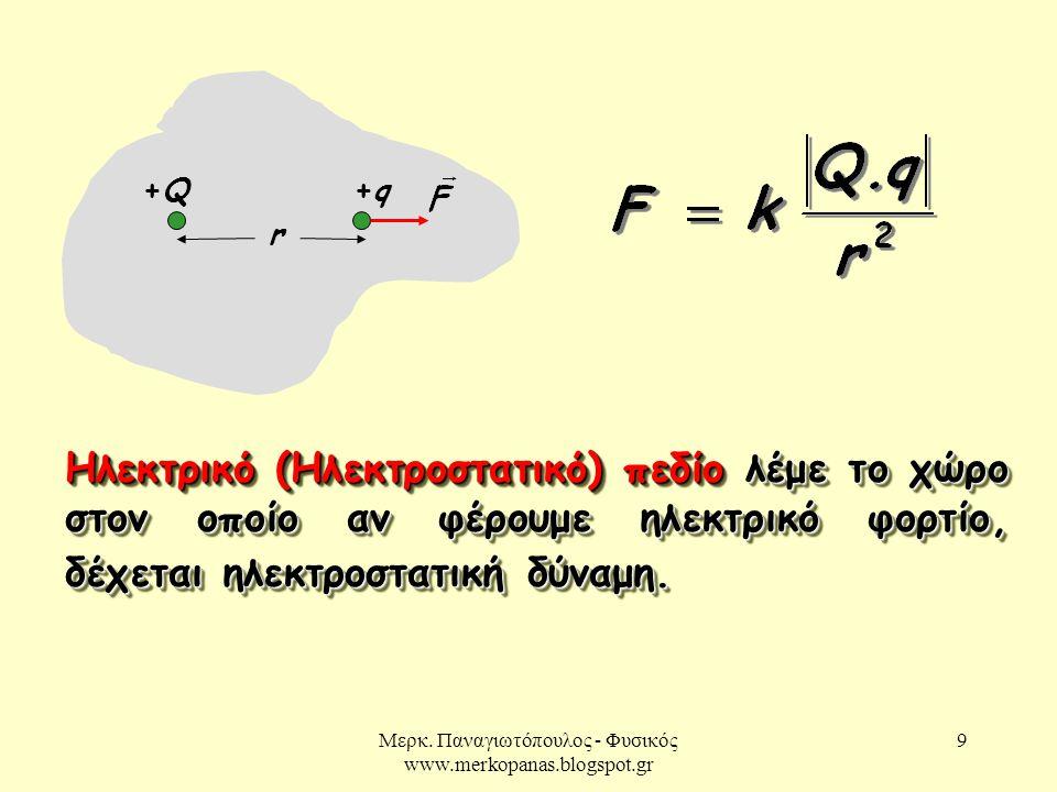 Μερκ. Παναγιωτόπουλος - Φυσικός www.merkopanas.blogspot.gr 9 +Q+Q+q+q r Ηλεκτρικό (Ηλεκτροστατικό) πεδίο λέμε το χώρο στον οποίο αν φέρουμε ηλεκτρικό