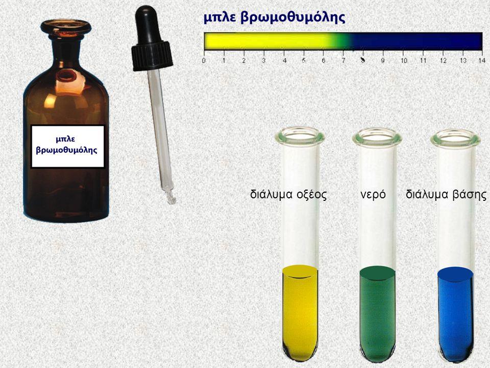 νερόδιάλυμα βάσηςδιάλυμα οξέος