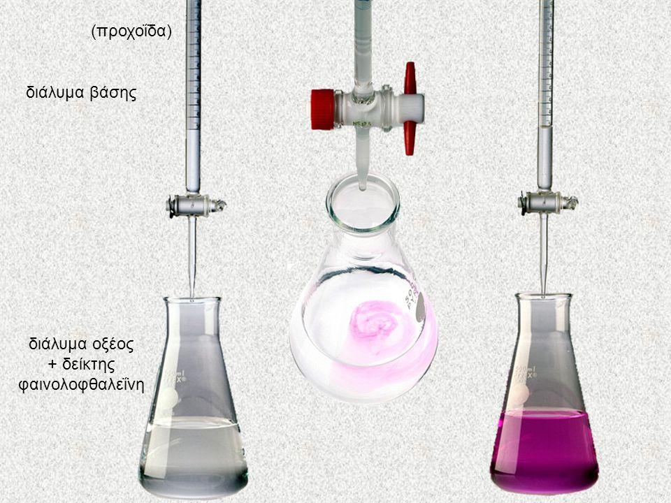 διάλυμα οξέος + δείκτης φαινολοφθαλεΐνη διάλυμα βάσης (προχοΐδα)