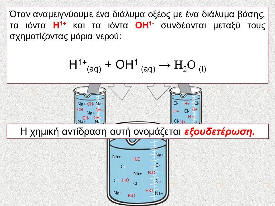 Τι συνέβη; Πού πήγαν τα ιόντα που έδιναν τις βασικές ιδιότητες στο ένα διάλυμα και τις όξινες ιδιότητες στο άλλο; Όταν αναμειγνύουμε ένα διάλυμα οξέος