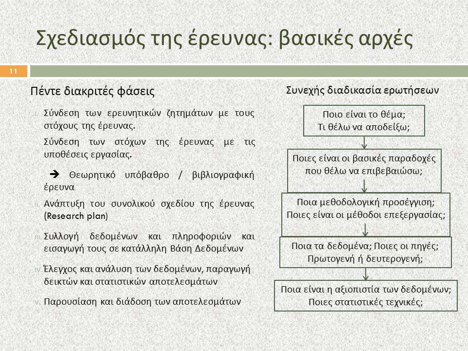 Σχεδιασμός της έρευνας : βασικές αρχές Πέντε διακριτές φάσεις I. Σύνδεση των ερευνητικών ζητημάτων με τους στόχους της έρευνας. Σύνδεση των στόχων της