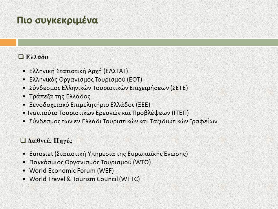 Ελληνική Στατιστική Αρχή (ΕΛΣΤΑΤ) Ελληνικός Οργανισμός Τουρισμού (ΕΟΤ) Σύνδεσμος Ελληνικών Τουριστικών Επιχειρήσεων (ΣΕΤΕ) Τράπεζα της Ελλάδος Ξενοδοχ