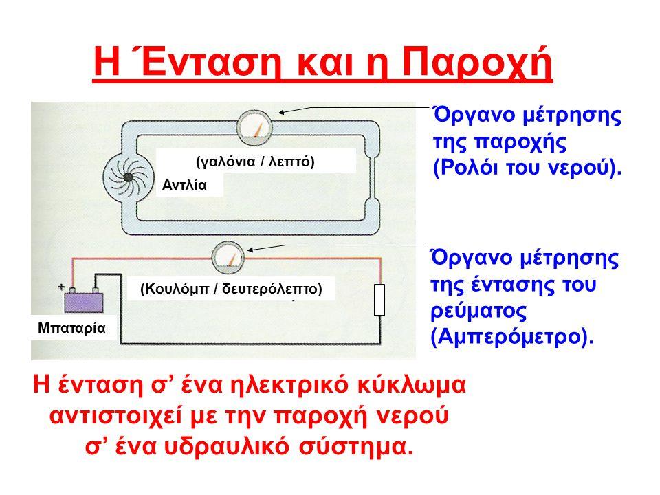 Η Ένταση και η Παροχή Η ένταση σ' ένα ηλεκτρικό κύκλωμα αντιστοιχεί με την παροχή νερού σ' ένα υδραυλικό σύστημα.