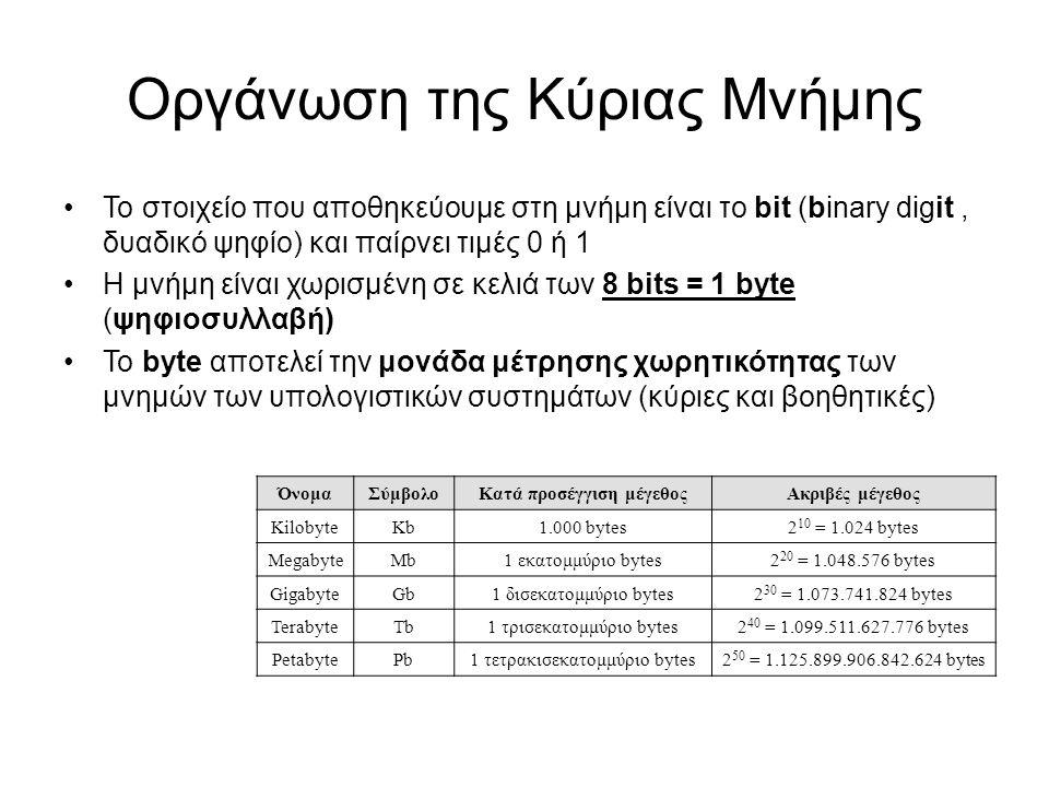 Οργάνωση της Κύριας Μνήμης Το στοιχείο που αποθηκεύουμε στη μνήμη είναι το bit (binary digit, δυαδικό ψηφίο) και παίρνει τιμές 0 ή 1 Η μνήμη είναι χωρισμένη σε κελιά των 8 bits = 1 byte (ψηφιοσυλλαβή) Το byte αποτελεί την μονάδα μέτρησης χωρητικότητας των μνημών των υπολογιστικών συστημάτων (κύριες και βοηθητικές) ΌνομαΣύμβολο Κατά προσέγγιση μέγεθος Ακριβές μέγεθος KilobyteKb 1.000 bytes 2 10 = 1.024 bytes MegabyteMb 1 εκατομμύριο bytes 2 20 = 1.048.576 bytes GigabyteGb 1 δισεκατομμύριο bytes 2 30 = 1.073.741.824 bytes TerabyteTb 1 τρισεκατομμύριο bytes 2 40 = 1.099.511.627.776 bytes PetabytePb 1 τετρακισεκατομμύριο bytes 2 50 = 1.125.899.906.842.624 bytes