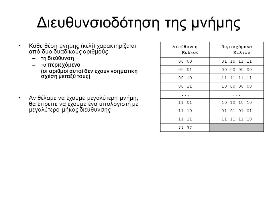 Διευθυνσιοδότηση της μνήμης Κάθε θέση μνήμης (κελί) χαρακτηρίζεται από δυο δυαδικούς αριθμούς –τη διεύθυνση –τα περιεχόμενα (οι αριθμοί αυτοί δεν έχου