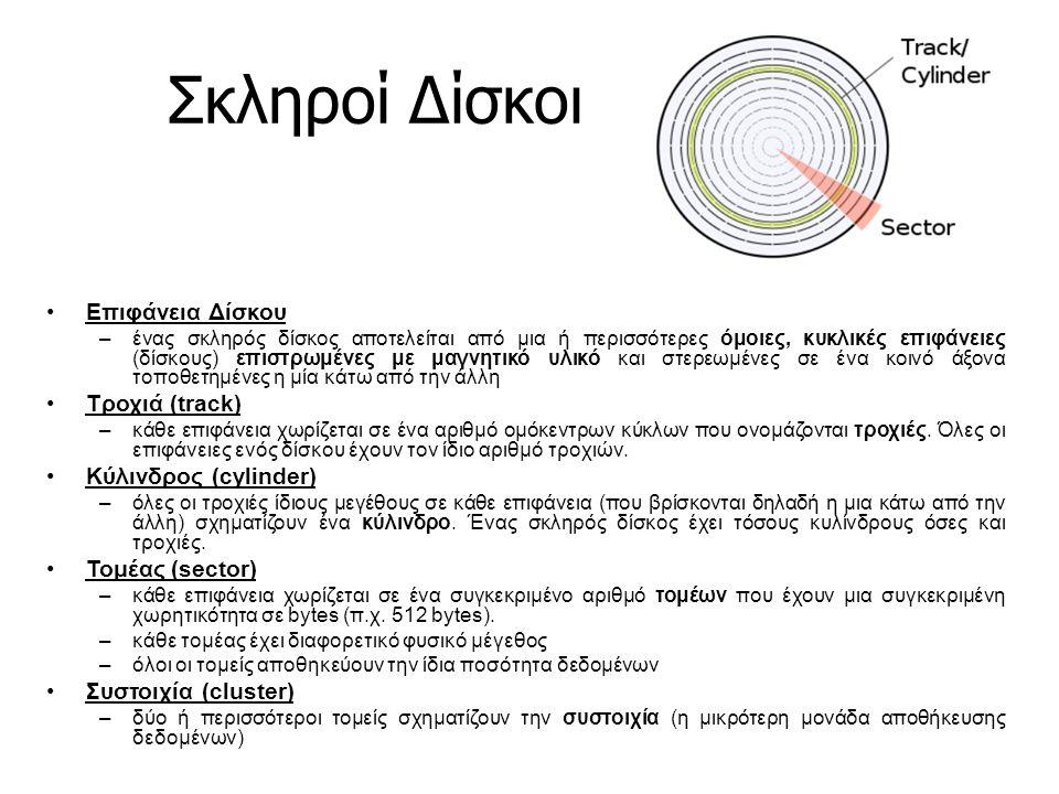 Σκληροί Δίσκοι Επιφάνεια Δίσκου –ένας σκληρός δίσκος αποτελείται από μια ή περισσότερες όμοιες, κυκλικές επιφάνειες (δίσκους) επιστρωμένες με μαγνητικ