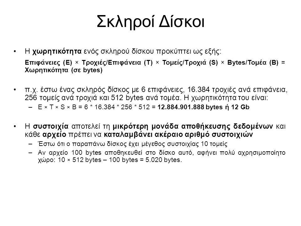 Σκληροί Δίσκοι Η χωρητικότητα ενός σκληρού δίσκου προκύπτει ως εξής: Επιφάνειες (Ε) × Τροχιές/Επιφάνεια (T) × Τομείς/Τροχιά (S) × Bytes/Τομέα (B) = Χω