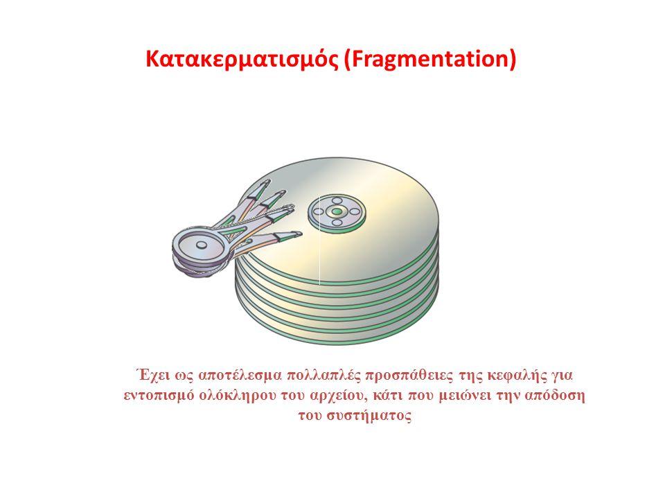 Έχει ως αποτέλεσμα πολλαπλές προσπάθειες της κεφαλής για εντοπισμό ολόκληρου του αρχείου, κάτι που μειώνει την απόδοση του συστήματος Κατακερματισμός (Fragmentation)