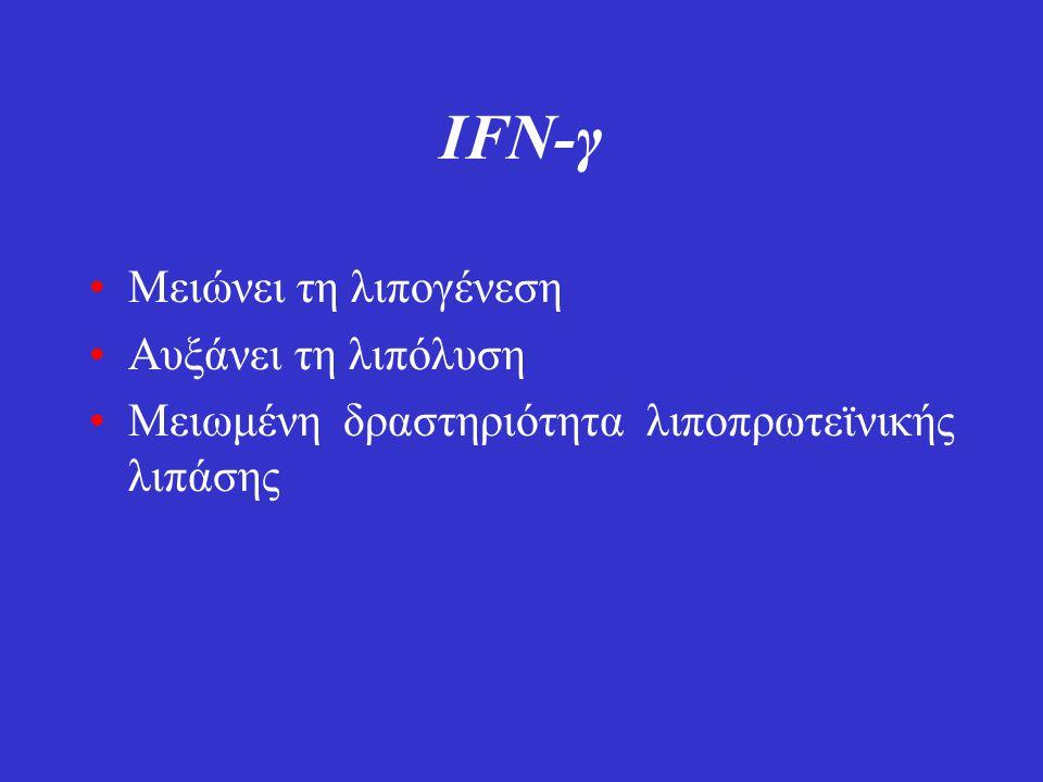 IFN-γ Μειώνει τη λιπογένεση Αυξάνει τη λιπόλυση Μειωμένη δραστηριότητα λιποπρωτεϊνικής λιπάσης