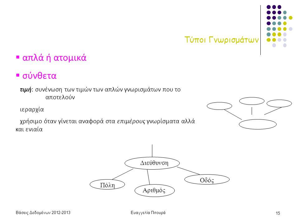 Βάσεις Δεδομένων 2012-2013Ευαγγελία Πιτουρά 15 Τύποι Γνωρισμάτων  απλά ή ατομικά  σύνθετα τιμή: συνένωση των τιμών των απλών γνωρισμάτων που το αποτ