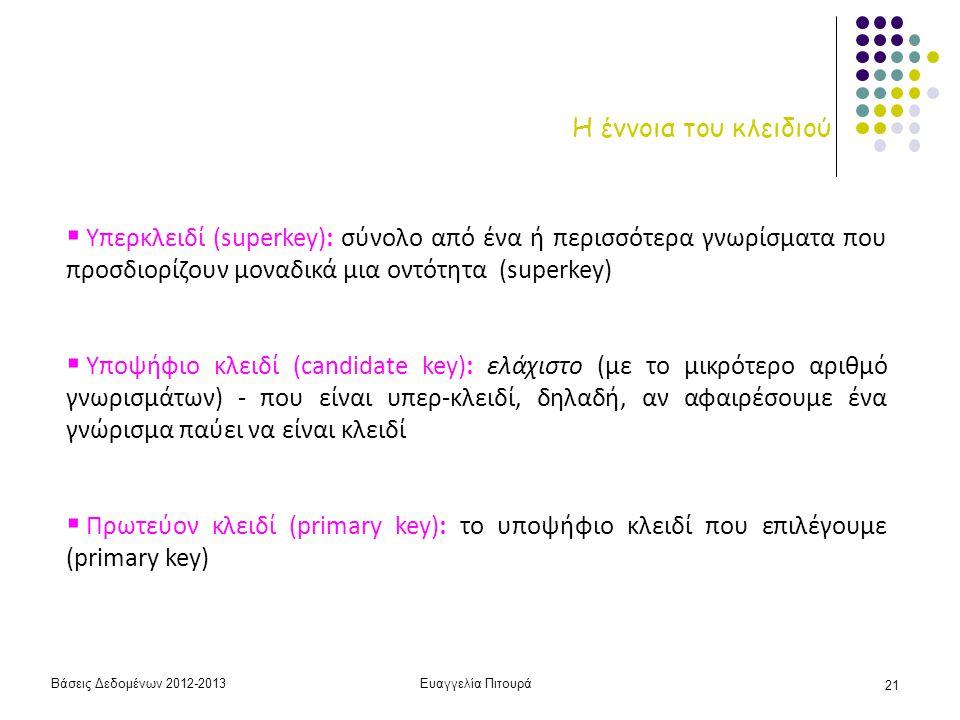 Βάσεις Δεδομένων 2012-2013Ευαγγελία Πιτουρά 21 Η έννοια του κλειδιού  Υπερκλειδί (superkey): σύνολο από ένα ή περισσότερα γνωρίσματα που προσδιορίζου