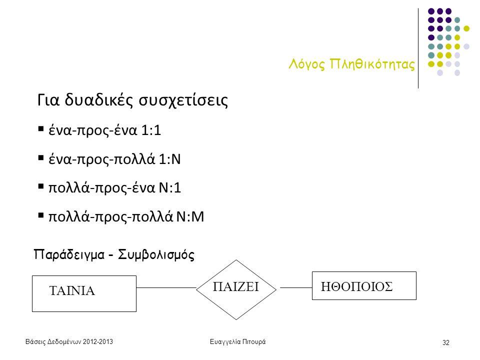 Βάσεις Δεδομένων 2012-2013Ευαγγελία Πιτουρά 32 Λόγος Πληθικότητας Για δυαδικές συσχετίσεις  ένα-προς-ένα 1:1  ένα-προς-πολλά 1:Ν  πολλά-προς-ένα Ν: