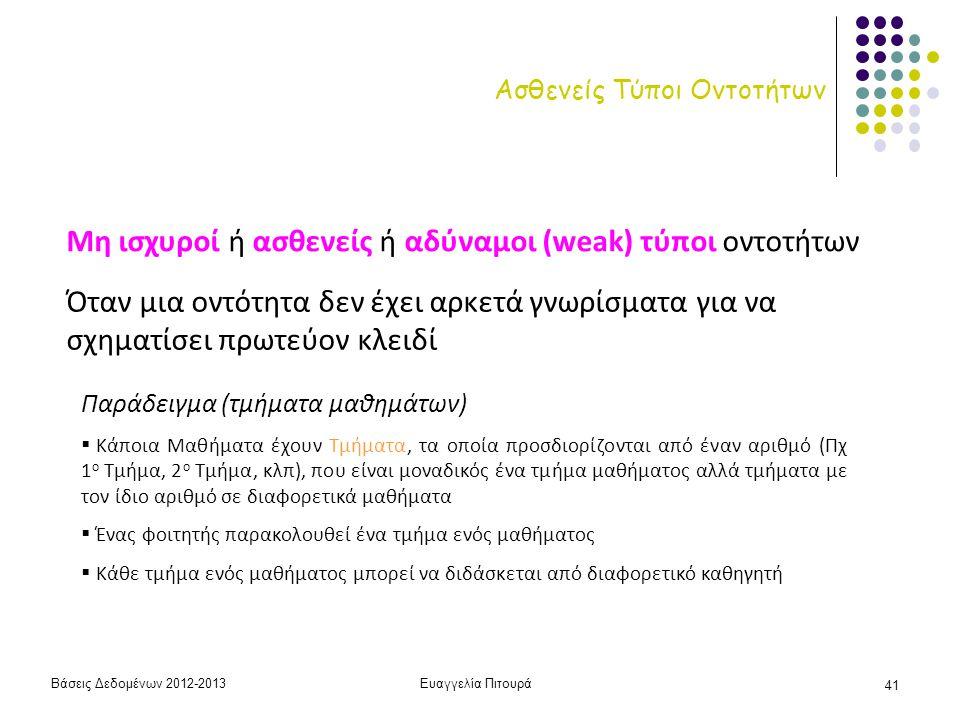 Βάσεις Δεδομένων 2012-2013Ευαγγελία Πιτουρά 41 Ασθενείς Τύποι Οντοτήτων Μη ισχυροί ή ασθενείς ή αδύναμοι (weak) τύποι οντοτήτων Όταν μια οντότητα δεν
